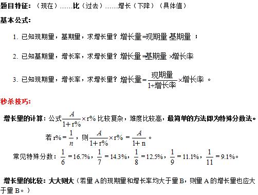 2015年河南公务员考试《行测》必背公式大全